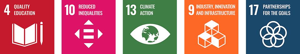 Dynamic4 SDGs